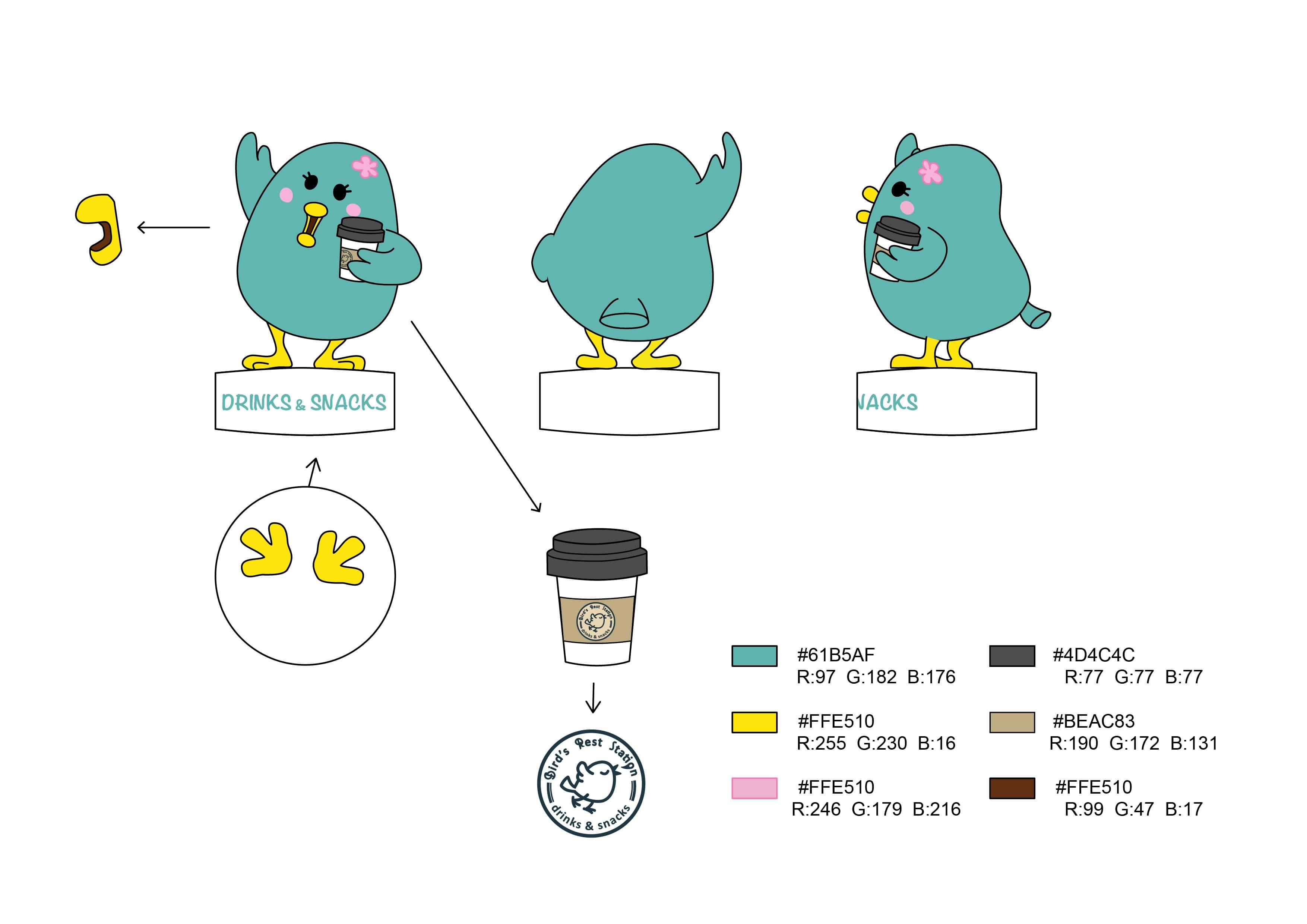 Bird Charactor